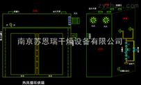 CT-C-北京大型熱風循環烘箱