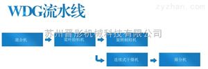 WDG生产线流水线系列