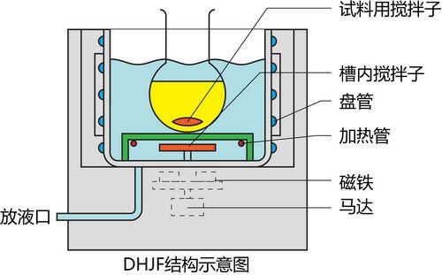DHJF-4005低温恒温槽内部结构