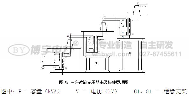 三台试验变压器串级获得更高电压的结线原理见图5