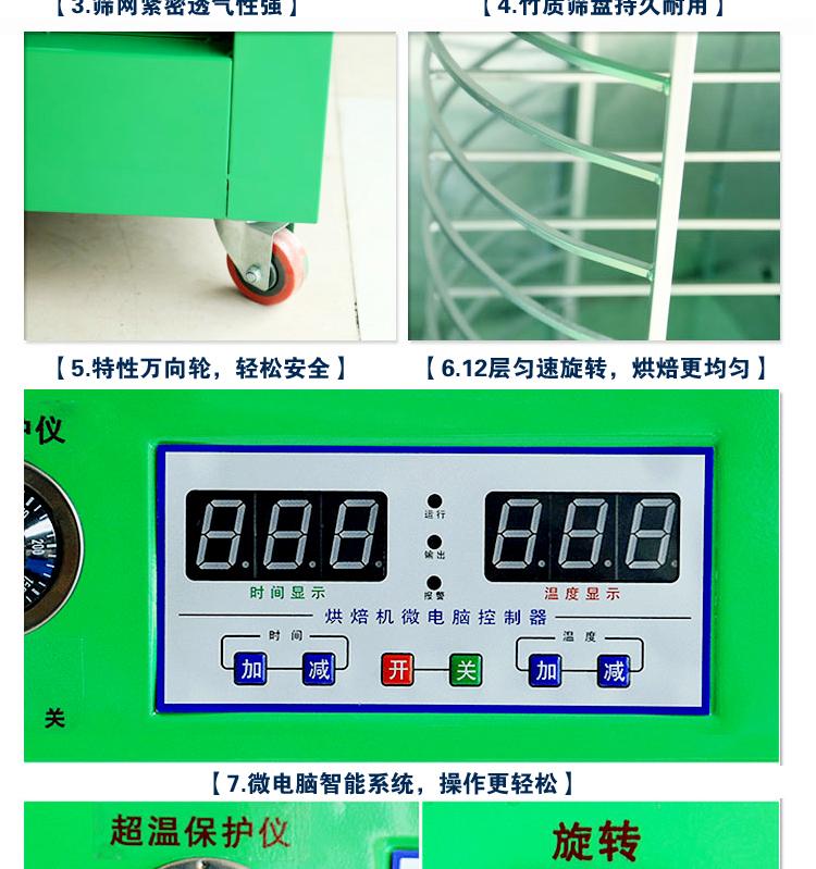 由外壳折板,筛子,热循风板,底部旋转电机,电动机,电路箱等主要零
